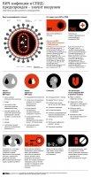ВИЧ-инфекция и СПИД: предупрежден - значит вооружен