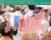 70 процентов россиян не могут вспомнить не одного значимого достижения своей страны